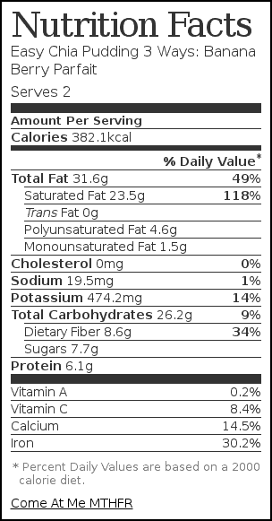 Nutrition label for Easy Chia Pudding 3 Ways: Banana Berry Parfait